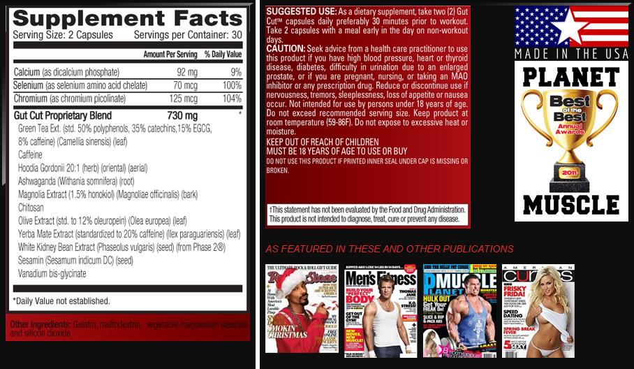Gut Cut Facts